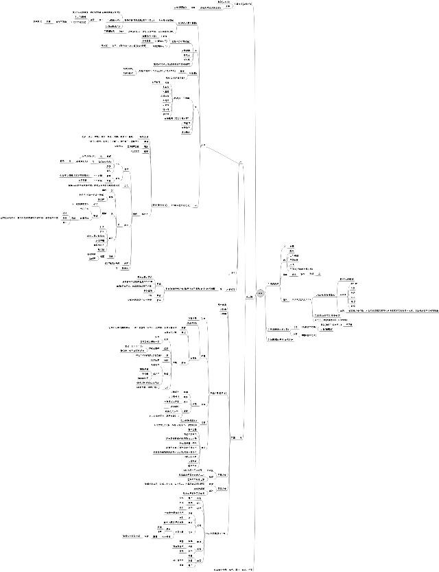 户型 户型图 平面图 640_833 竖版 竖屏