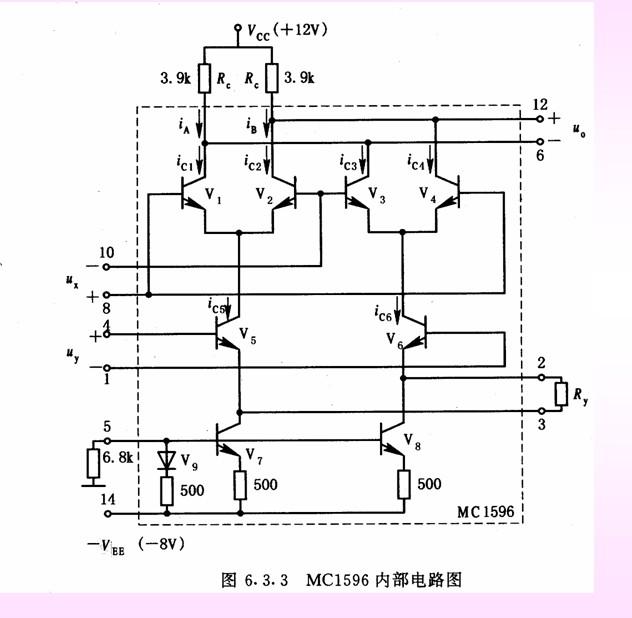 MC1596工作频率高, 常用作调制、 解调和混频, 通常X通道作为载波或本振的输入端, 而调制信号或已调波信号从Y通道输入。当X通道输入是小信号(小于26 mV)时, 输出信号是X、 Y通道输入信号的线性乘积。  MC1596是以双差分电路为基础, 在Y输入通道加入了反馈电阻, 故Y通道输入电压动态范围较大, X通道输入电压动态范围很小。图6.