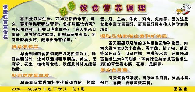 初春饮食营养调理(健康宣传栏)-美术星空-搜狐博客