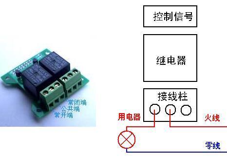 usb型电脑控制器(控制继电器,电灯等)