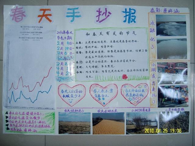 20100426春天手抄报