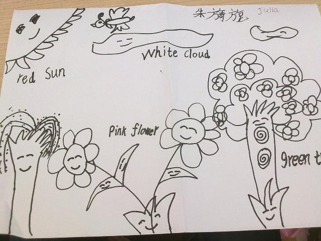 春天的图画-小蚂蚁的温馨家园-搜狐博客