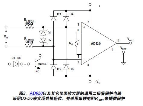 对于ad620,共模和差分输入电压的任意组合都