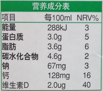 牛奶成分_营养标签中的学问