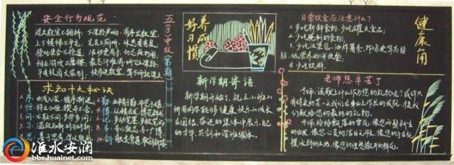 板报:文明习惯养成教育-铁东小学校医室的空间-搜狐