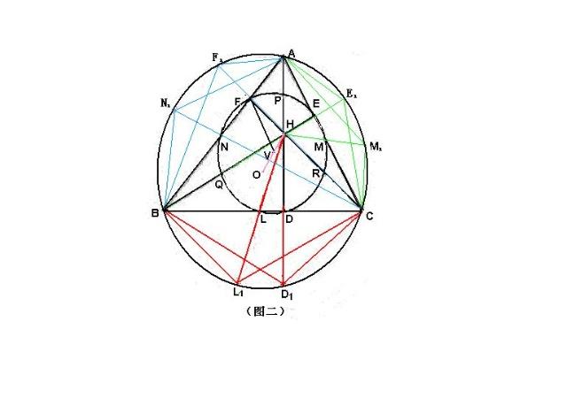 圆和四边形的知识结构图