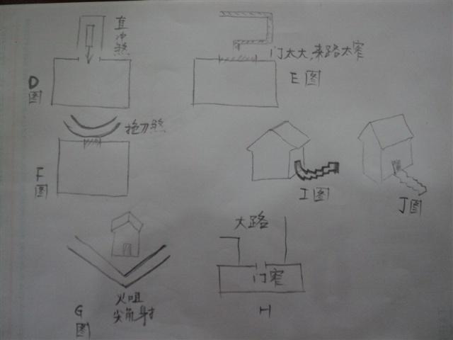 3、房子门前出现之字路,俗称S路,吉。如上C图. 4、房子门前见直路相冲,凶。如下D图。 5、来路小,房子门太大,凶,如下E图。 6、房子门前来路形成拖刀煞,俗称反弓路,凶,如下F图。 7、房子门前来路为梯级凶,(上梯或下梯)如下I图、J图。 8、房子门前见尖角路,凶。如下G图。 9、房子门前来路太大,房子门窄,凶。如下H图。   10、房子门前来路向下倾斜为捲簾水,凶。如上K图。 11、房子门前来路太高,冲向本宅,为冲心水,凶。如上L图。