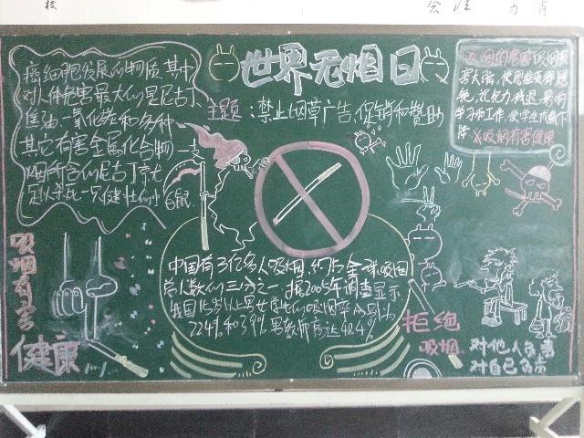 无烟校园的板报设计图案大全展示